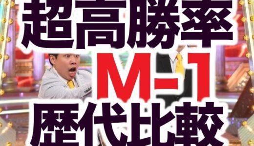 M-1グランプリ2018の平均視聴率判明!歴代で何位?関東&関西地区歴代視聴率一覧